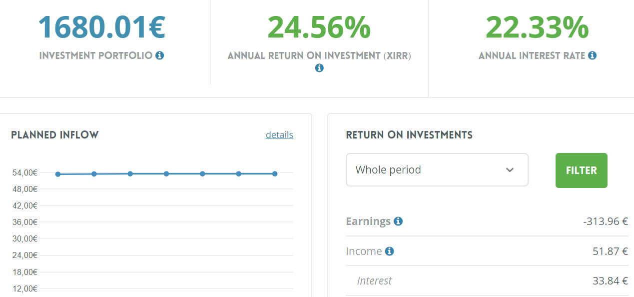 mein Portfolio bei Neo Finance