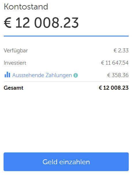 p2p kredite mintos q12020