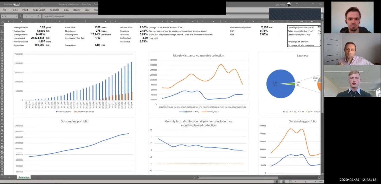 Kreditgeber Performance Debitum Network