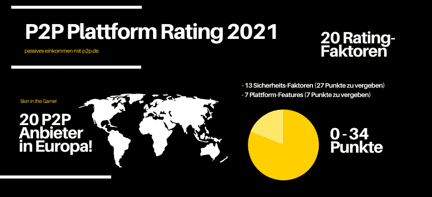 p2p plattform rating