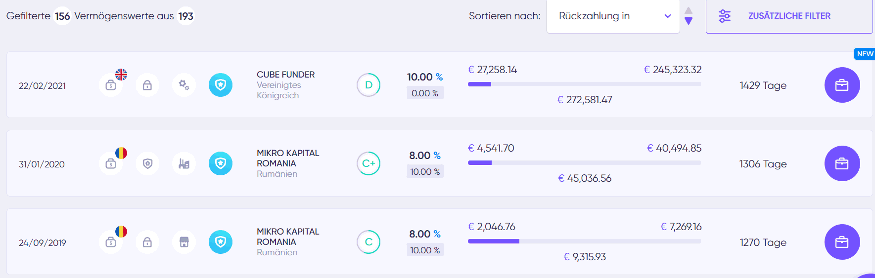 debitum network primärmarkt