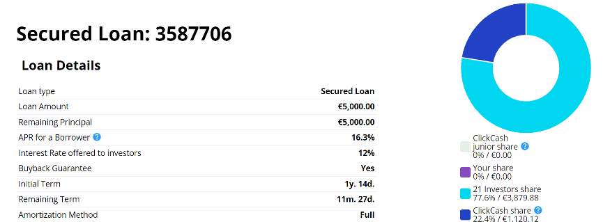 loan details income marketplace