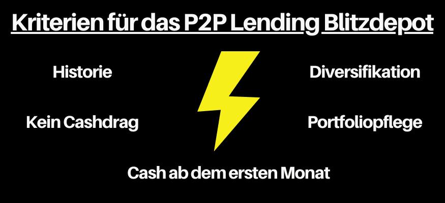 p2p lending blitzdepot