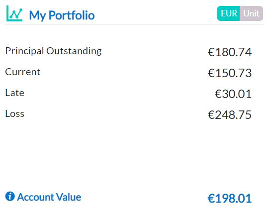flender portfolio