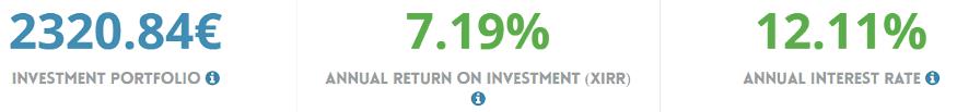 neo finance portfoliostand