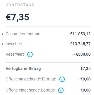 portfoliostand estateguru q2 2021