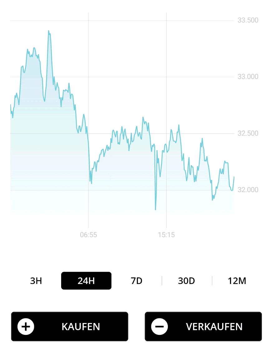bison kaufen