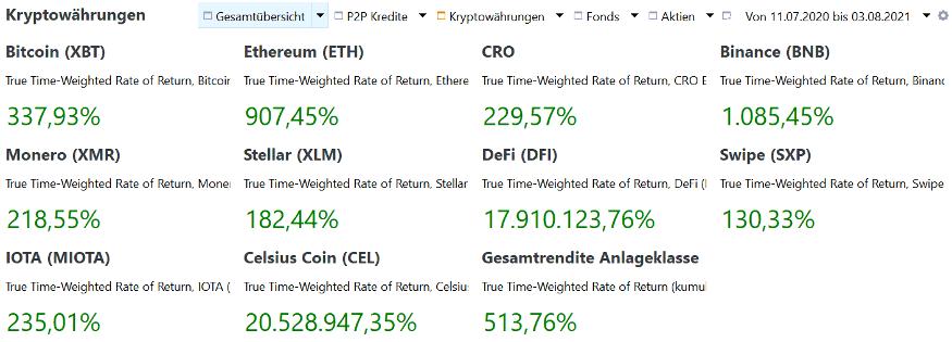 crypto lending rendite