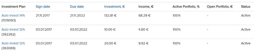 dofinance portfolio